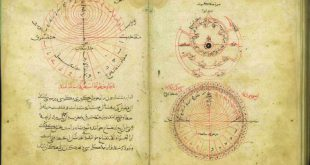 Iran's Recorded works in the UNESCO