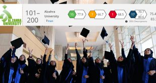 Al-Zahra Universität unter den besten weltweit
